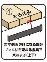 まず側面(柱)になる部分のツーバイフォー材を束ねる金具で束ねます(上下)