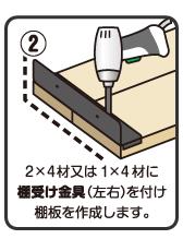 ツーバイフォー材またはワンバイフォー材に棚受け金具(左右)を付け棚板を作成します。