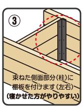 束ねた側面部分(柱)棚板を付けます(左右)※寝かした方がやりやすいですが、柱を立ててからつけるのもOK