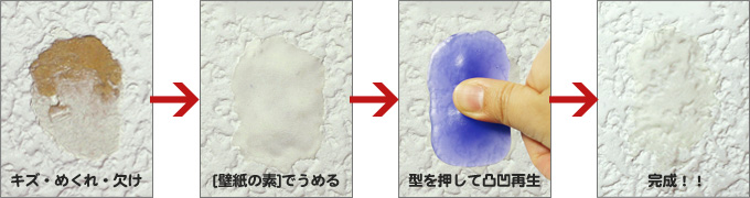 クロスの型どりキット補修画像