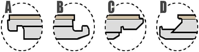 A辺 B辺 C辺 D辺 4辺で違うサネ(溝)の形状