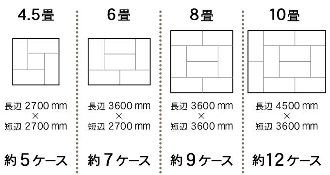 設置時の必要ケース数 4.5畳は5ケース 6畳は7ケース 8畳は9ケース 10畳は12ケース
