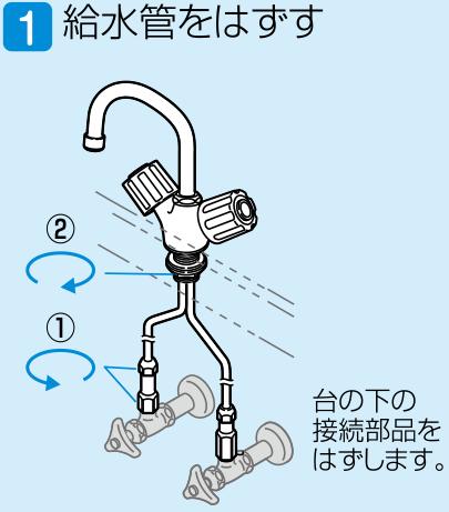 ①給水管を外す