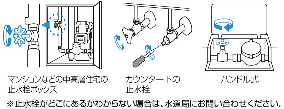 マンションなどの中高層住宅の止水栓ボックス、カウンター下の止水栓、ハンドル式 ※止水栓がどこにあるかわからない場合は、水道局にお問い合わせください。