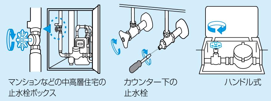 ①袋ナットをゆるめ、給水管を引き抜く