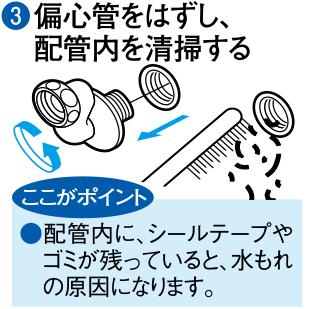 ③偏心管を外し配管内の掃除をする